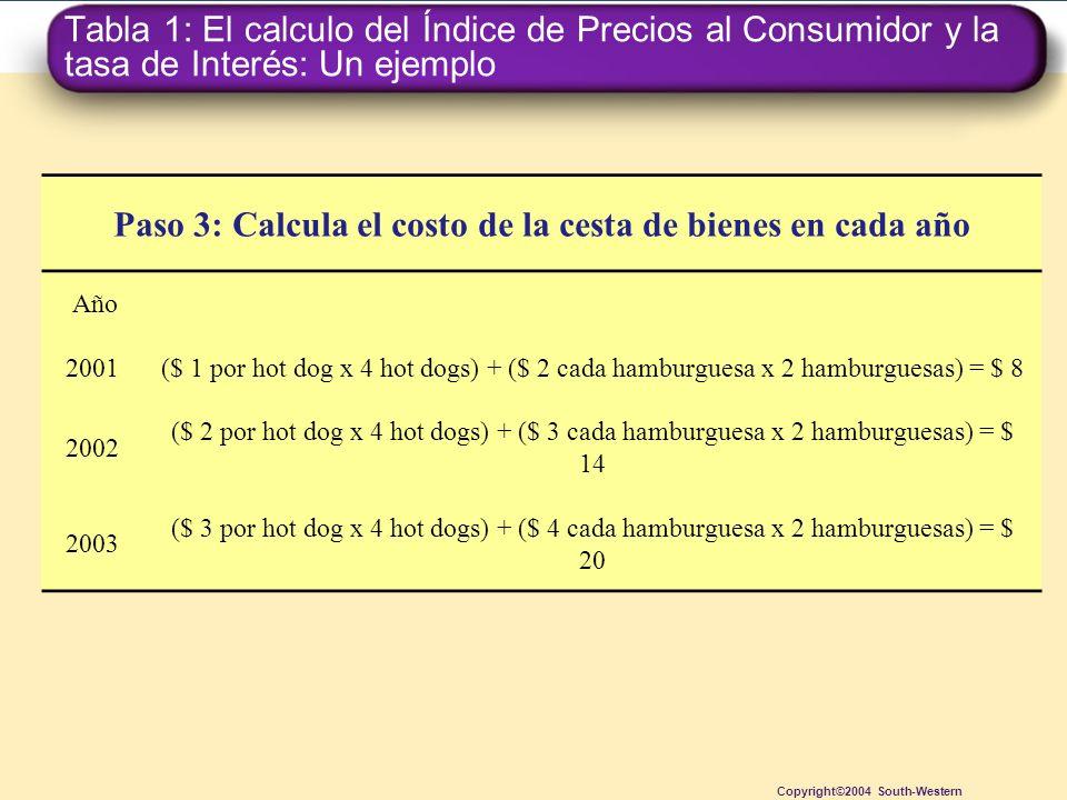 Tabla 1: El calculo del Índice de Precios al Consumidor y la tasa de Interés: Un ejemplo Copyright©2004 South-Western Paso 3: Calcula el costo de la c