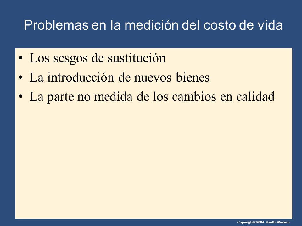 Copyright©2004 South-Western Problemas en la medición del costo de vida Los sesgos de sustitución La introducción de nuevos bienes La parte no medida