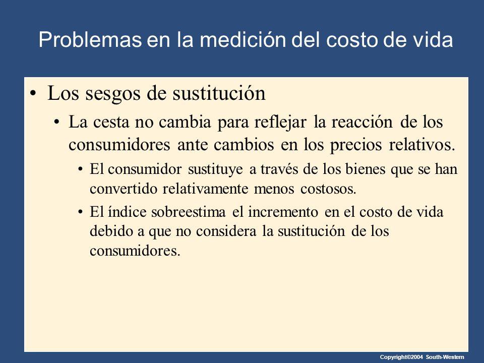 Copyright©2004 South-Western Problemas en la medición del costo de vida Los sesgos de sustitución La cesta no cambia para reflejar la reacción de los