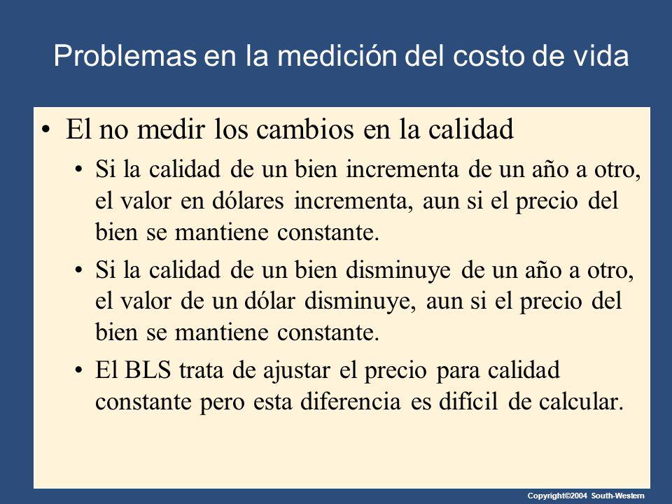 Copyright©2004 South-Western Problemas en la medición del costo de vida El no medir los cambios en la calidad Si la calidad de un bien incrementa de u