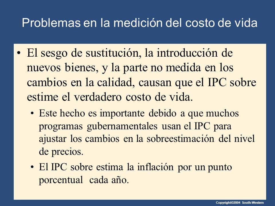Copyright©2004 South-Western Problemas en la medición del costo de vida El sesgo de sustitución, la introducción de nuevos bienes, y la parte no medid