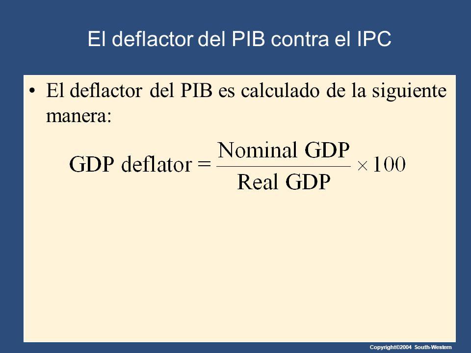 Copyright©2004 South-Western El deflactor del PIB contra el IPC El deflactor del PIB es calculado de la siguiente manera: