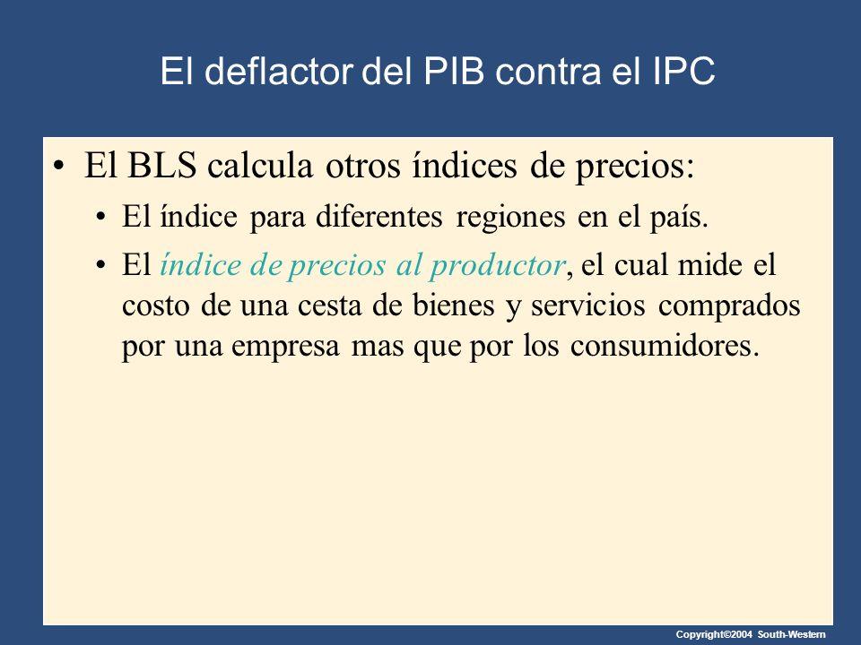 Copyright©2004 South-Western El deflactor del PIB contra el IPC El BLS calcula otros índices de precios: El índice para diferentes regiones en el país