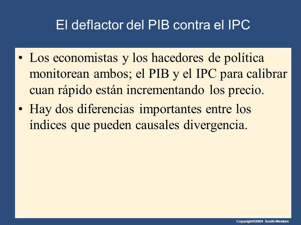 Copyright©2004 South-Western El deflactor del PIB contra el IPC Los economistas y los hacedores de política monitorean ambos; el PIB y el IPC para cal
