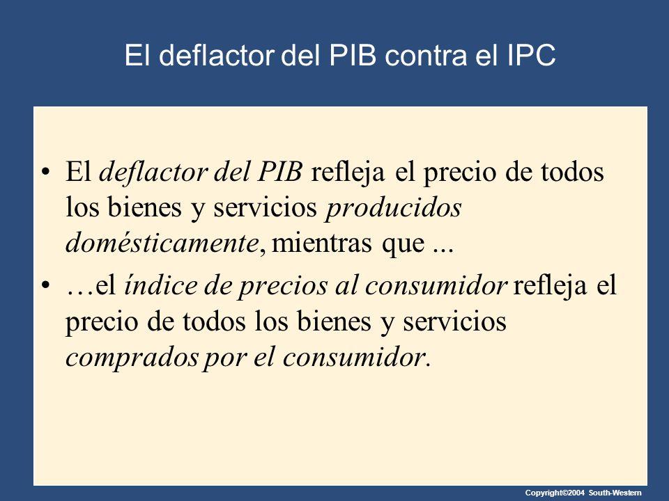 Copyright©2004 South-Western El deflactor del PIB contra el IPC El deflactor del PIB refleja el precio de todos los bienes y servicios producidos domé
