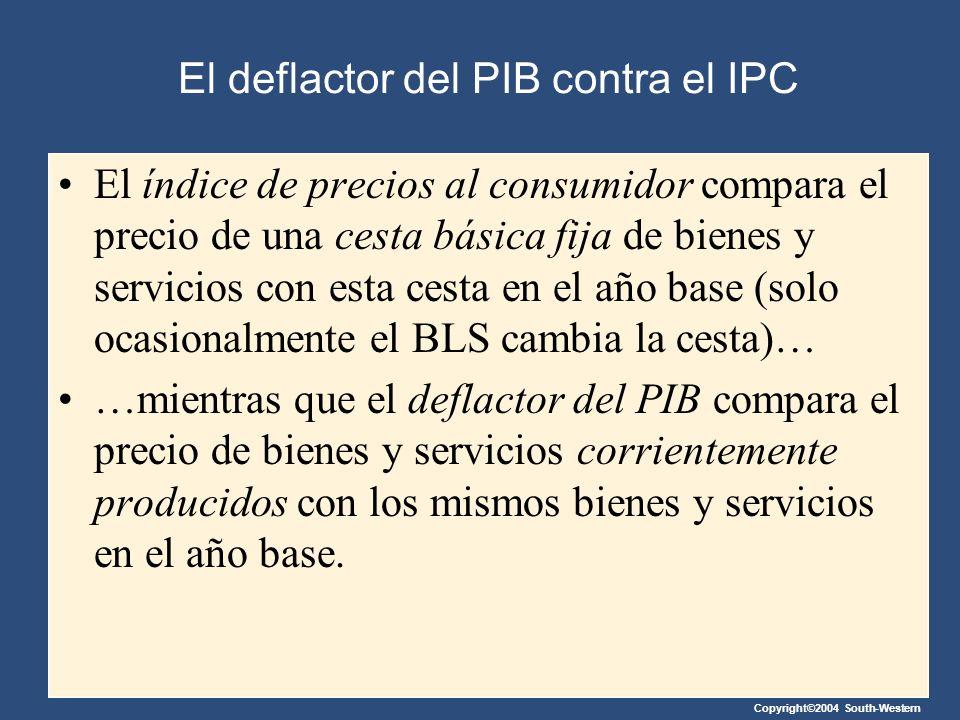 Copyright©2004 South-Western El deflactor del PIB contra el IPC El índice de precios al consumidor compara el precio de una cesta básica fija de biene
