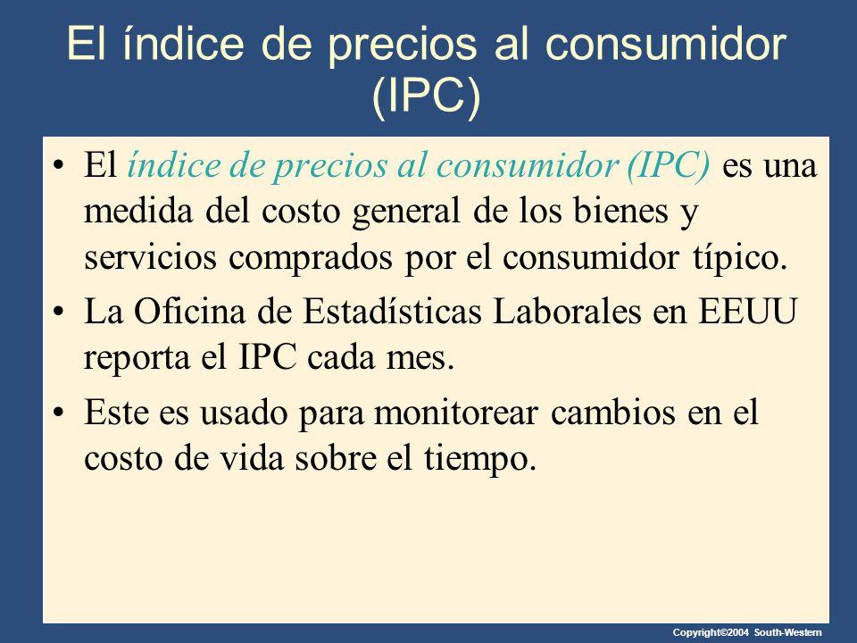 Copyright©2004 South-Western El índice de precios al consumidor (IPC) El índice de precios al consumidor (IPC) es una medida del costo general de los