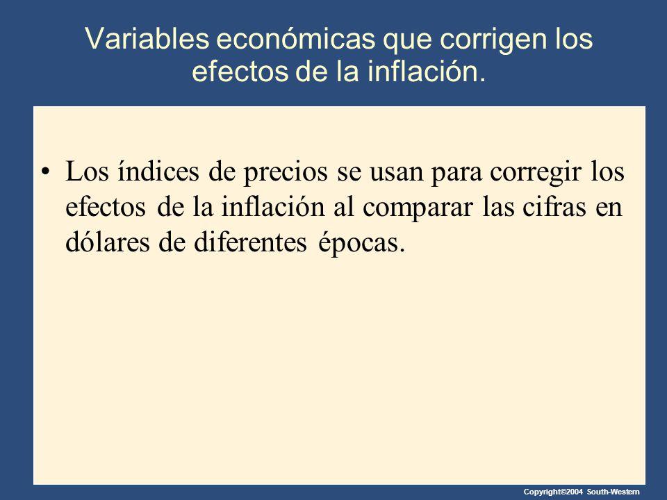 Variables económicas que corrigen los efectos de la inflación. Los índices de precios se usan para corregir los efectos de la inflación al comparar la