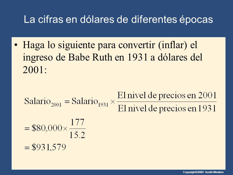 Copyright©2004 South-Western La cifras en dólares de diferentes épocas Haga lo siguiente para convertir (inflar) el ingreso de Babe Ruth en 1931 a dól