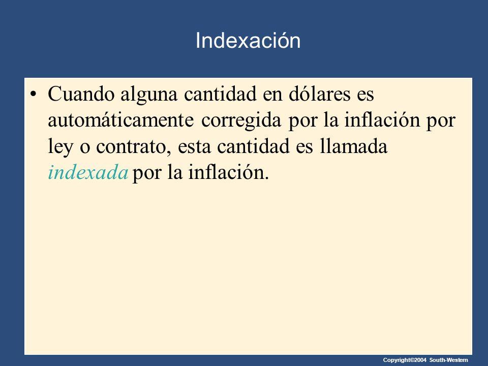 Indexación Cuando alguna cantidad en dólares es automáticamente corregida por la inflación por ley o contrato, esta cantidad es llamada indexada por l