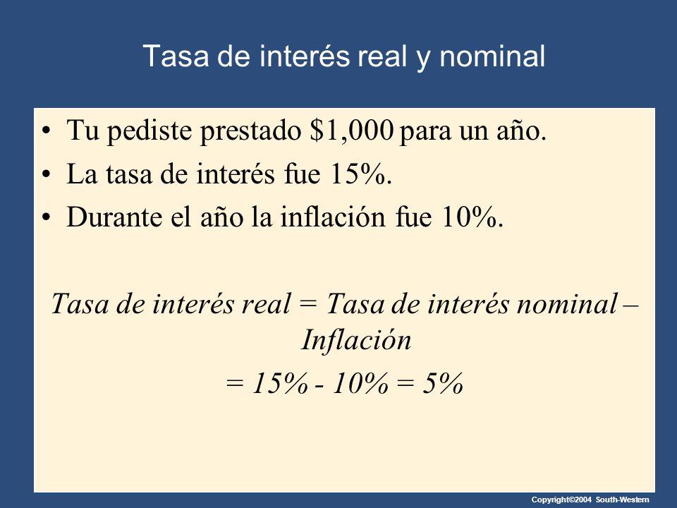 Copyright©2004 South-Western Tasa de interés real y nominal Tu pediste prestado $1,000 para un año. La tasa de interés fue 15%. Durante el año la infl