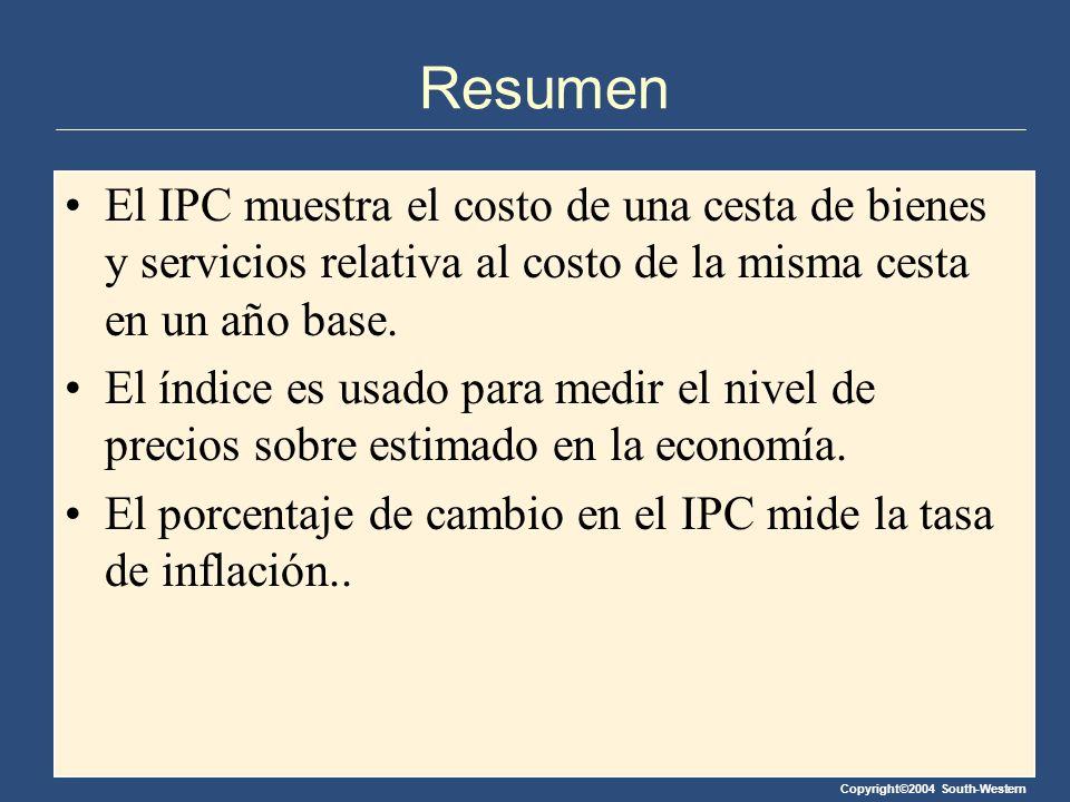 Resumen El IPC muestra el costo de una cesta de bienes y servicios relativa al costo de la misma cesta en un año base. El índice es usado para medir e
