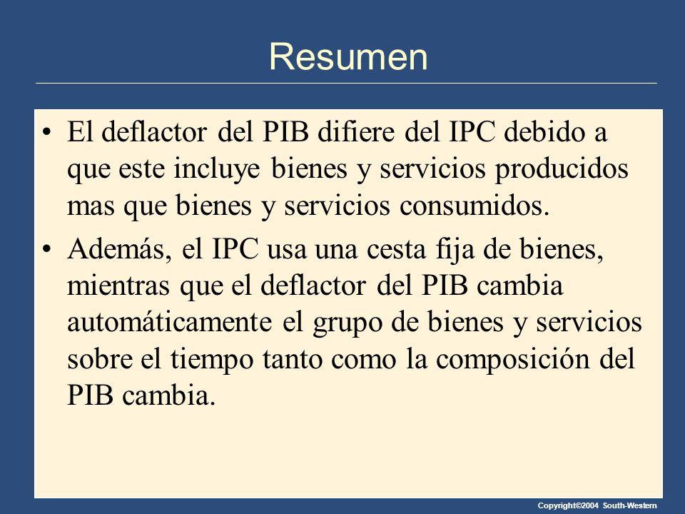Copyright©2004 South-Western Resumen El deflactor del PIB difiere del IPC debido a que este incluye bienes y servicios producidos mas que bienes y ser