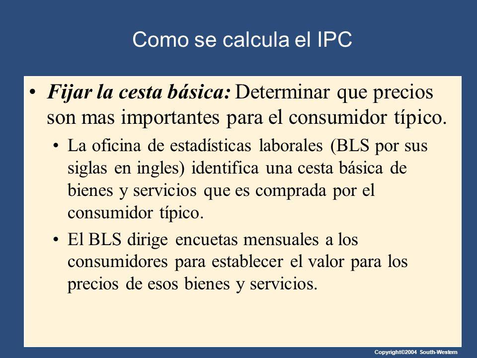 Copyright©2004 South-Western Como se calcula el IPC Fijar la cesta básica: Determinar que precios son mas importantes para el consumidor típico. La of