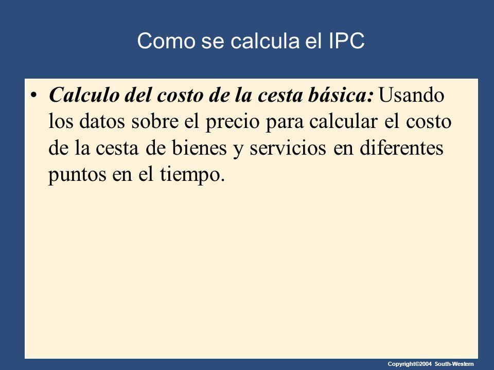 Copyright©2004 South-Western Como se calcula el IPC Calculo del costo de la cesta básica: Usando los datos sobre el precio para calcular el costo de l