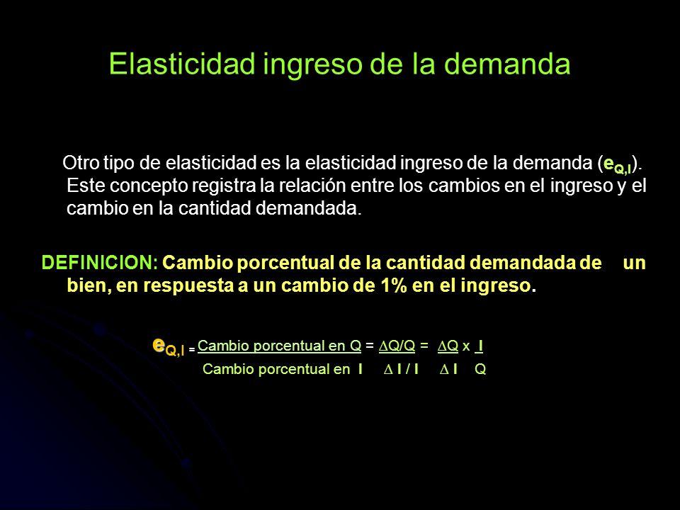 Elasticidad ingreso de la demanda Otro tipo de elasticidad es la elasticidad ingreso de la demanda (e Q,I ). Este concepto registra la relación entre