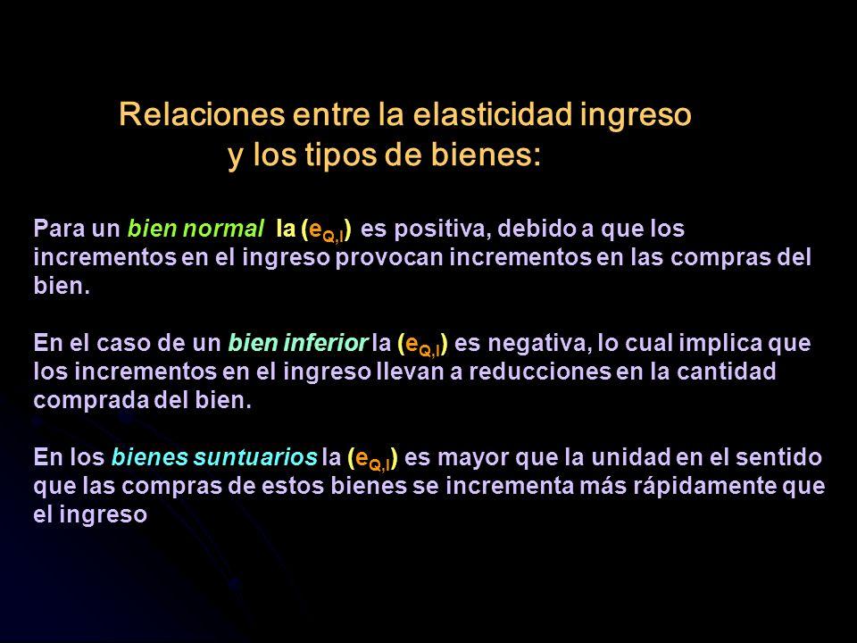 Relaciones entre la elasticidad ingreso y los tipos de bienes: Para un bien normal la (e Q,I ) es positiva, debido a que los incrementos en el ingreso