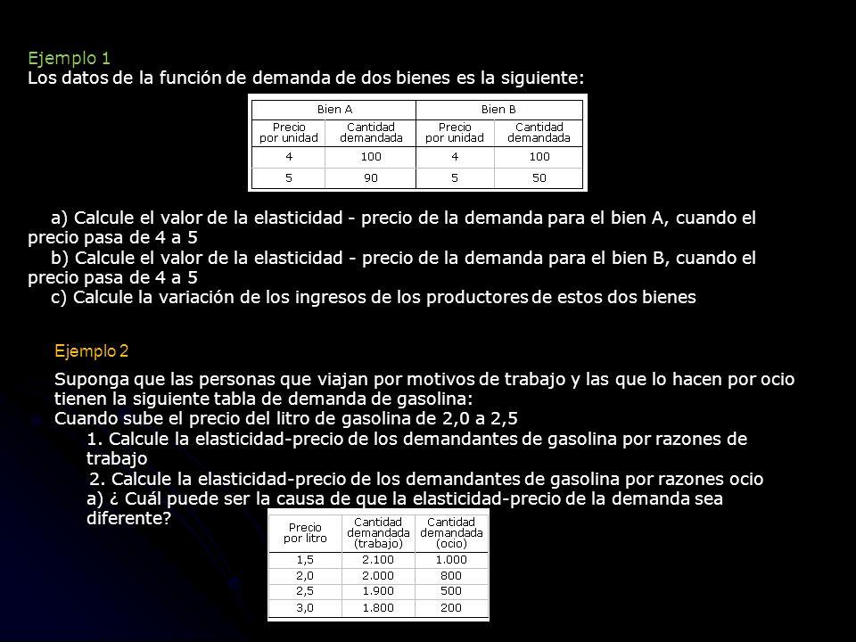 Ejemplo 1 Los datos de la función de demanda de dos bienes es la siguiente: a) Calcule el valor de la elasticidad - precio de la demanda para el bien