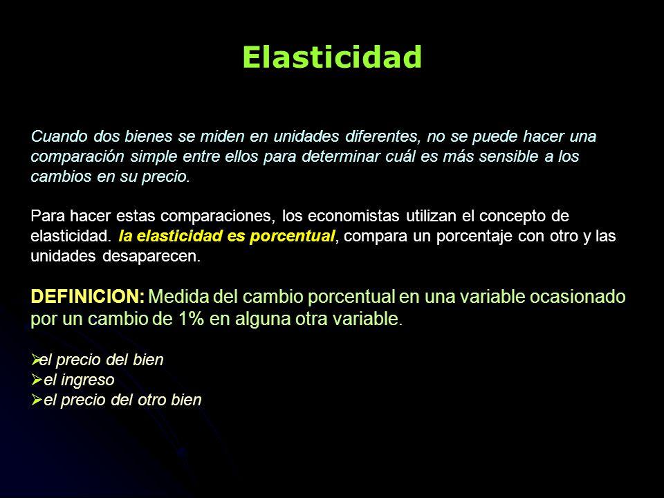 Elasticidad Cuando dos bienes se miden en unidades diferentes, no se puede hacer una comparación simple entre ellos para determinar cuál es más sensib