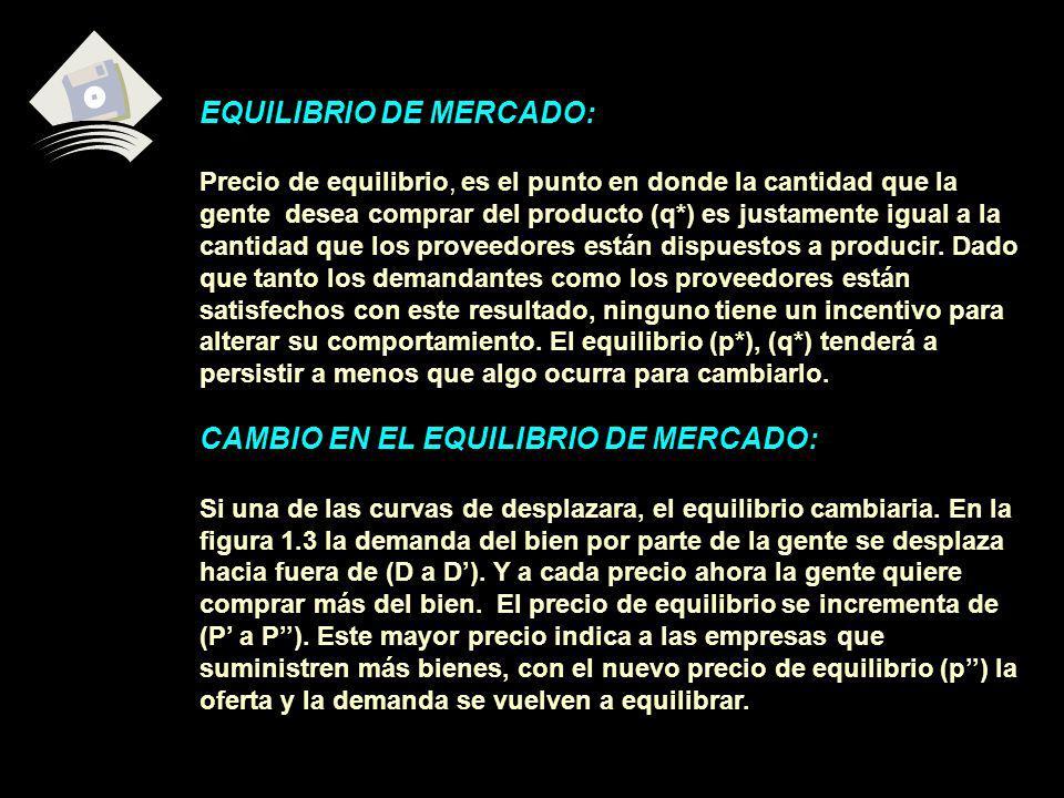EQUILIBRIO DE MERCADO: Precio de equilibrio, es el punto en donde la cantidad que la gente desea comprar del producto (q*) es justamente igual a la ca
