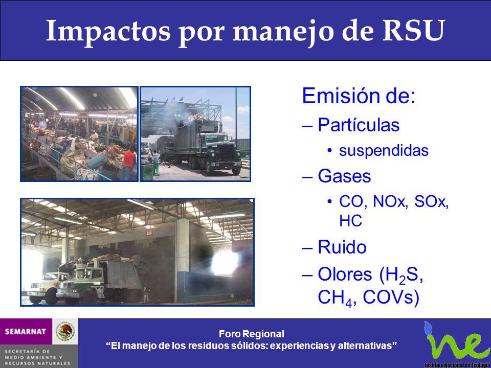 Impactos por manejo de RSU Foro Regional El manejo de los residuos sólidos: experiencias y alternativas Foro Regional El manejo de los residuos sólido