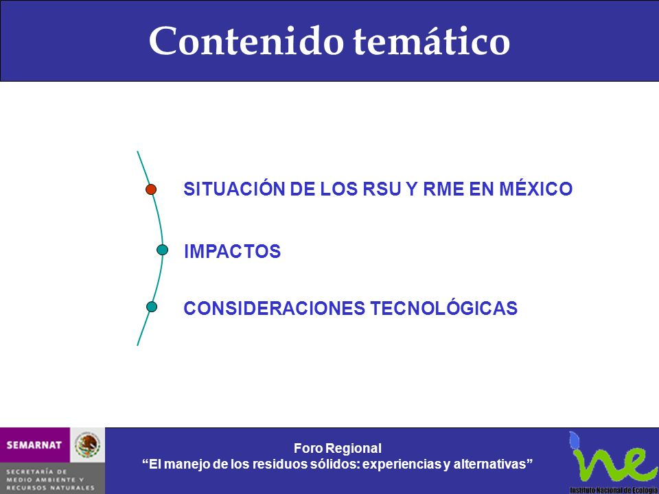 Foro Regional El manejo de los residuos sólidos: experiencias y alternativas Contenido temático SITUACIÓN DE LOS RSU Y RME EN MÉXICO CONSIDERACIONES T