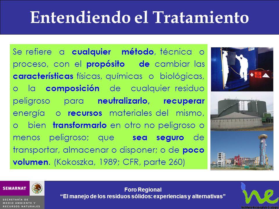 Entendiendo el Tratamiento Foro Regional El manejo de los residuos sólidos: experiencias y alternativas Foro Regional El manejo de los residuos sólido