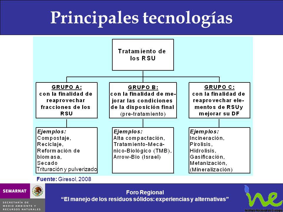 Principales tecnologías Foro Regional El manejo de los residuos sólidos: experiencias y alternativas Foro Regional El manejo de los residuos sólidos: