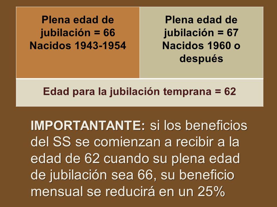 Plena edad de jubilación = 66 Nacidos 1943-1954 Plena edad de jubilación = 67 Nacidos 1960 o después Edad para la jubilación temprana = 62 IMPORTANTANTE: si los beneficios del SS se comienzan a recibir a la edad de 62 cuando su plena edad de jubilación sea 66, su beneficio mensual se reducirá en un 25%