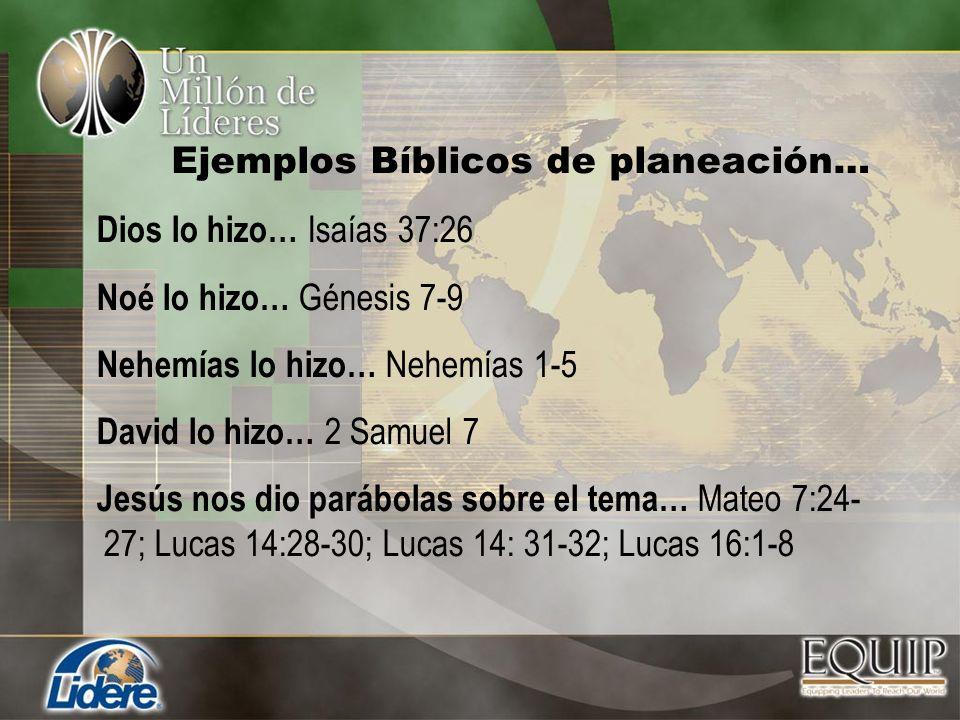 Ejemplos Bíblicos de planeación… Dios lo hizo… Isaías 37:26 Noé lo hizo… Génesis 7-9 Nehemías lo hizo… Nehemías 1-5 David lo hizo… 2 Samuel 7 Jesús no