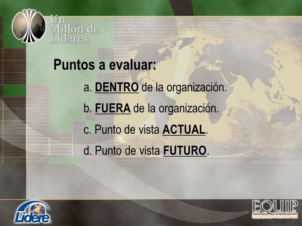 Puntos a evaluar: a. DENTRO de la organización. b. FUERA de la organización. c. Punto de vista ACTUAL. d. Punto de vista FUTURO.