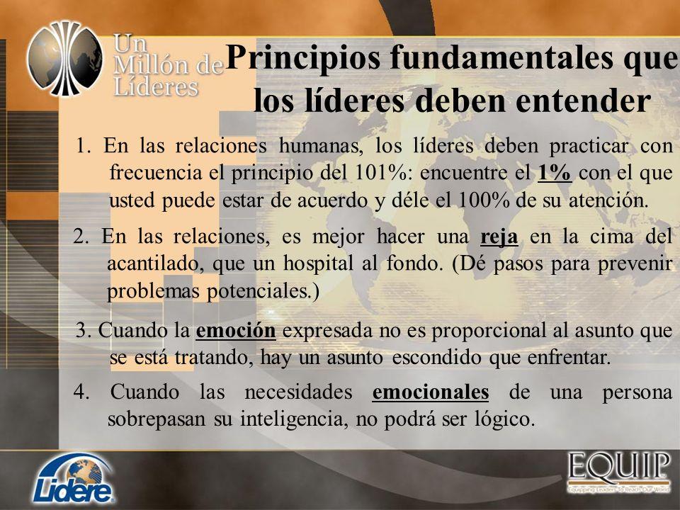 (continuación) Principios fundamentales que los líderes deben entender (continuación) 5.