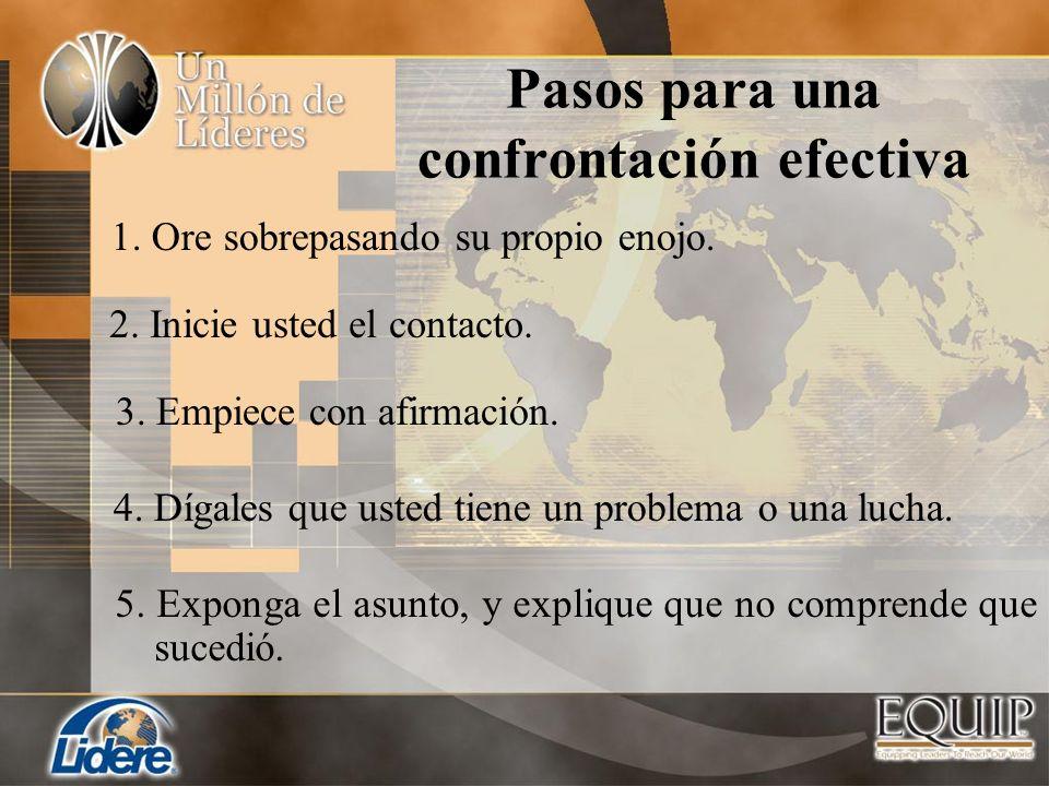 (continuación) Pasos para una confrontación efectiva (continuación) 6.