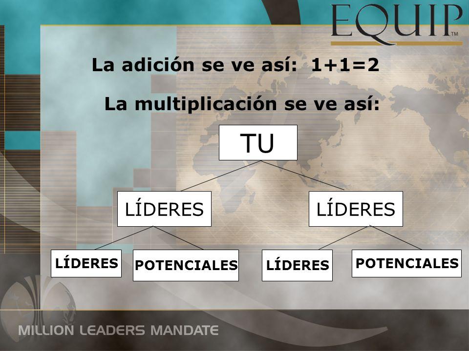 TU LÍDERES POTENCIALES LÍDERESPOTENCIALES LÍDERES La adición se ve así: 1+1=2 La multiplicación se ve así: