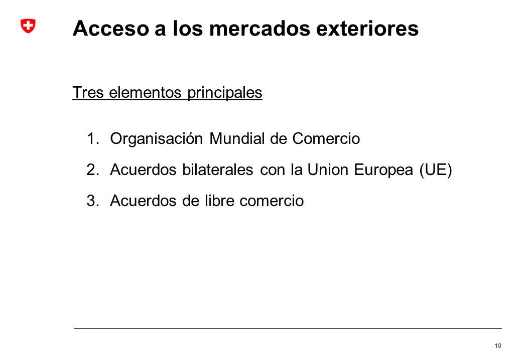 Acceso a los mercados exteriores Tres elementos principales 1.Organisación Mundial de Comercio 2.Acuerdos bilaterales con la Union Europea (UE) 3.Acue