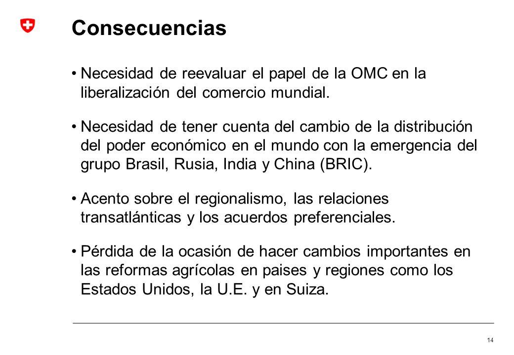 14 Consecuencias Necesidad de reevaluar el papel de la OMC en la liberalización del comercio mundial. Necesidad de tener cuenta del cambio de la distr