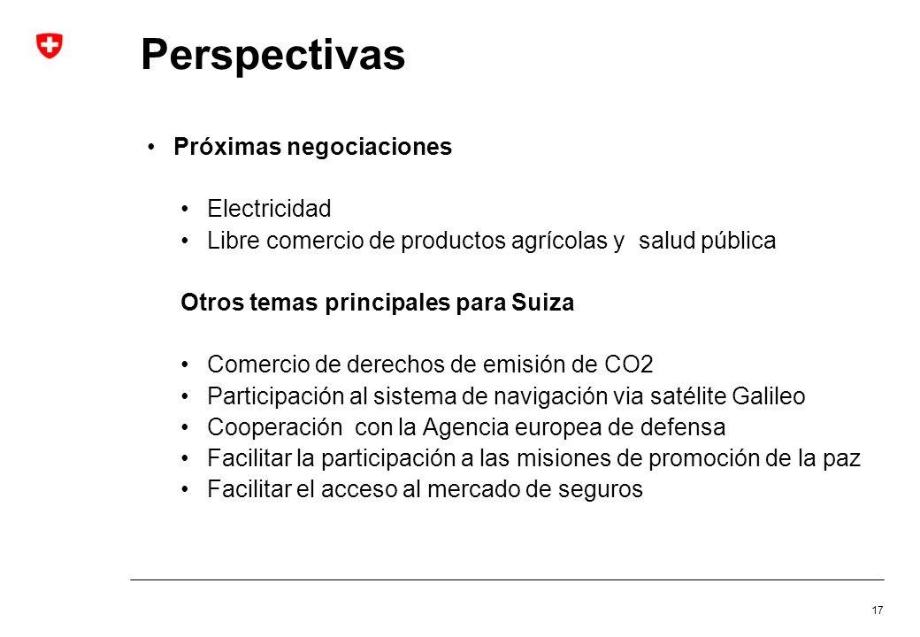17 Perspectivas Próximas negociaciones Electricidad Libre comercio de productos agrícolas y salud pública Otros temas principales para Suiza Comercio