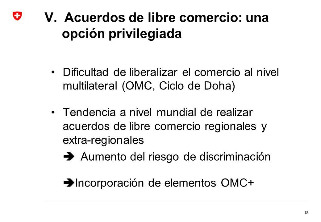 18 V. Acuerdos de libre comercio: una opción privilegiada Dificultad de liberalizar el comercio al nivel multilateral (OMC, Ciclo de Doha) Tendencia a