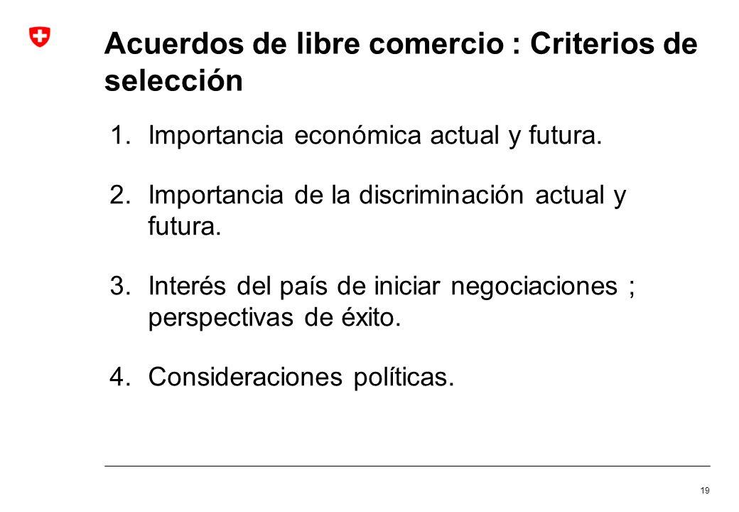 Acuerdos de libre comercio : Criterios de selección 1.Importancia económica actual y futura. 2.Importancia de la discriminación actual y futura. 3.Int