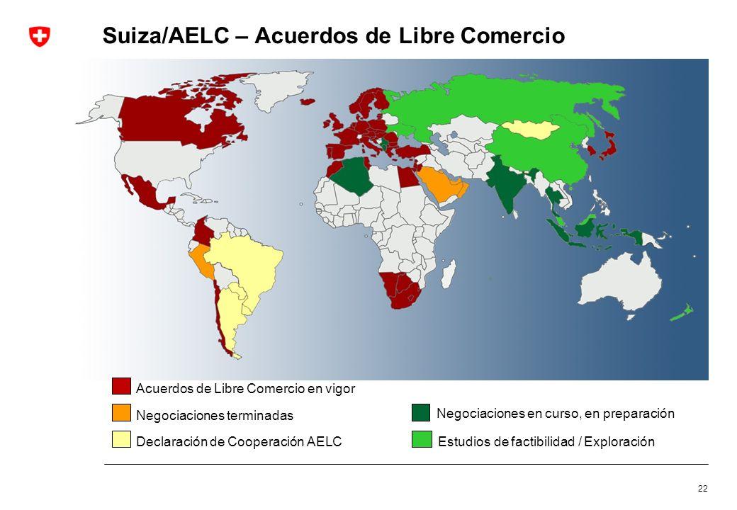 Estudios de factibilidad / Exploración Negociaciones en curso, en preparación Declaración de Cooperación AELC Acuerdos de Libre Comercio en vigor Nego