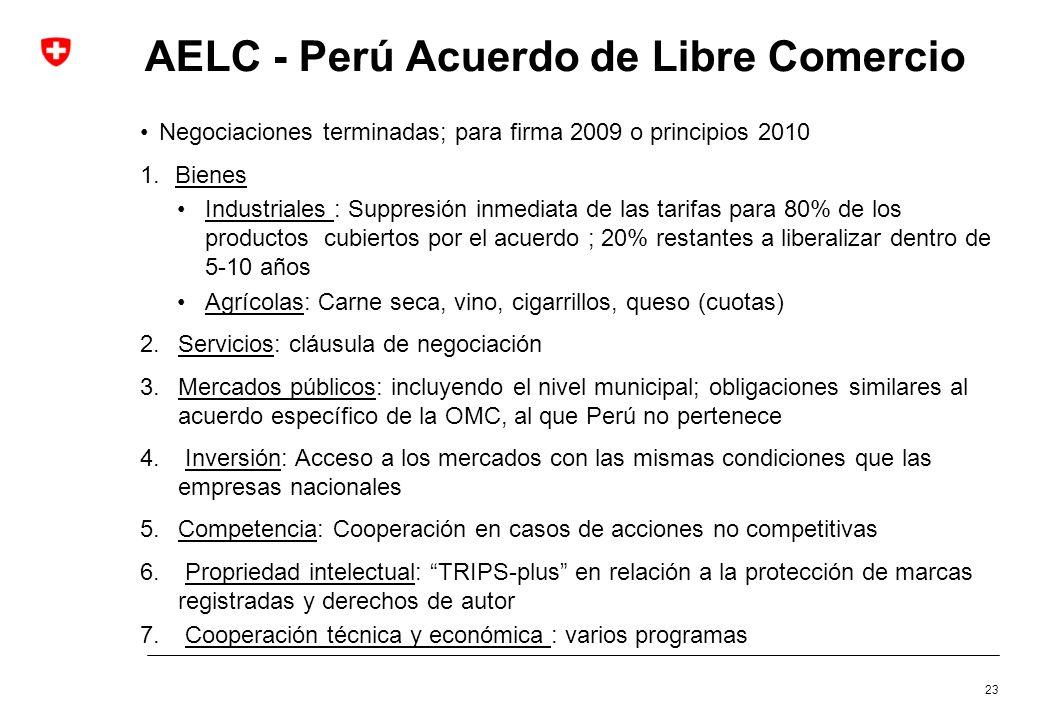Negociaciones terminadas; para firma 2009 o principios 2010 1. Bienes Industriales : Suppresión inmediata de las tarifas para 80% de los productos cub