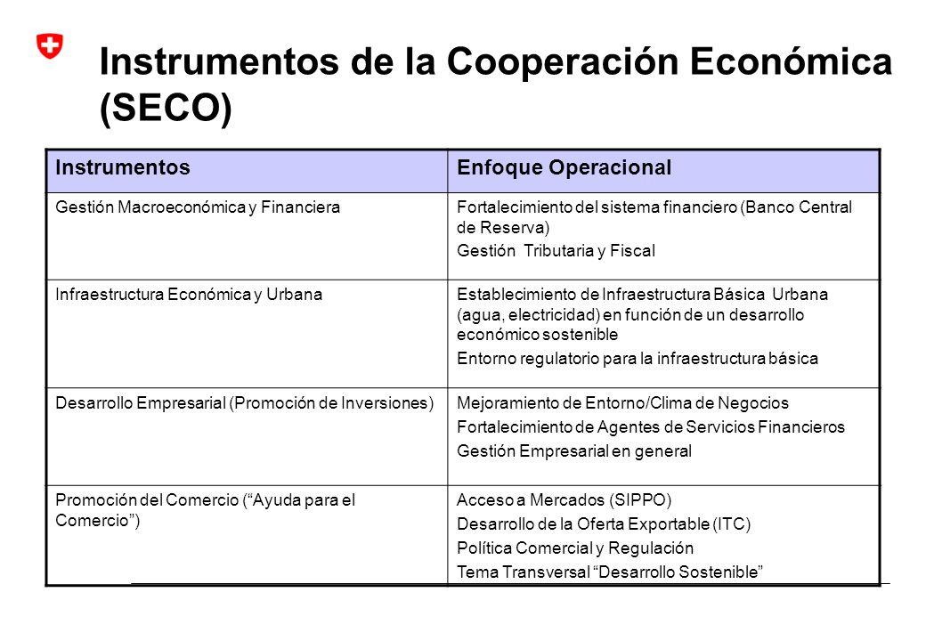 Instrumentos de la Cooperación Económica (SECO) InstrumentosEnfoque Operacional Gestión Macroeconómica y FinancieraFortalecimiento del sistema financi