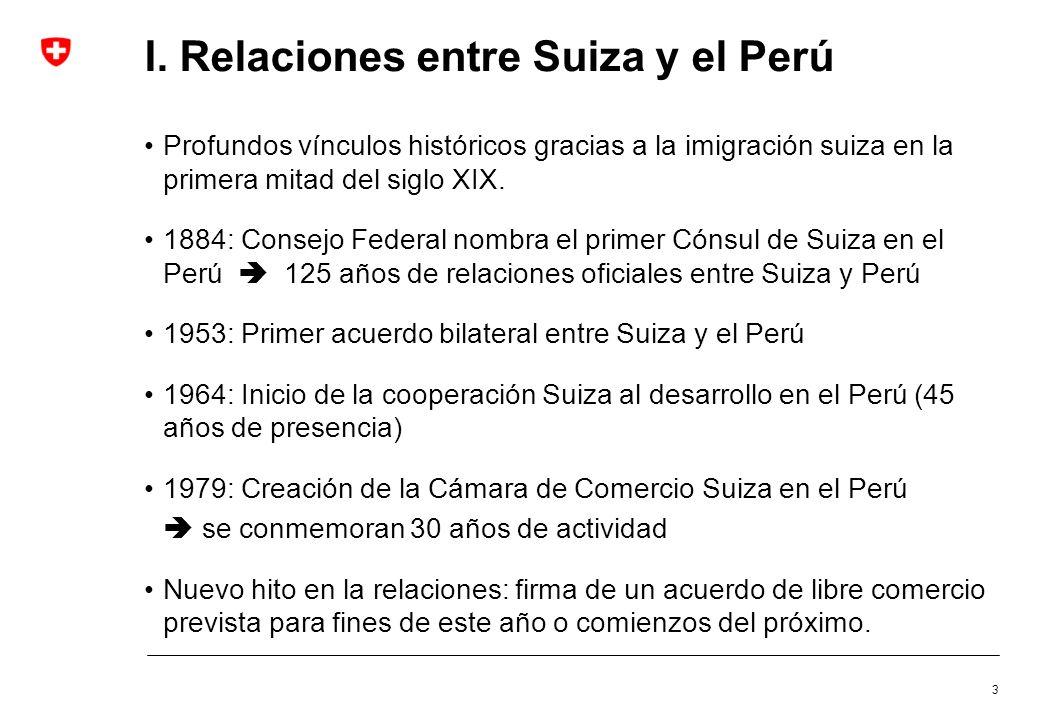 Suiza - Perú: Datos Básicos para 2008 SuizaPerú Área41290 km 2 1 285000 km 2 Población7.5 mio29,5 mio PIB (USD)493 mia127,6 mia PIB per cápitaUSD 52000USD 4 453 Tasa de crecimiento1.6%9.2% Inflación2.4%5.8% Desempleo2.6%8.1% ExportacionesUSD 200.2 miaUSD 31.2 mia ImportacionesUSD 182.8 mia USD 29.8 mia