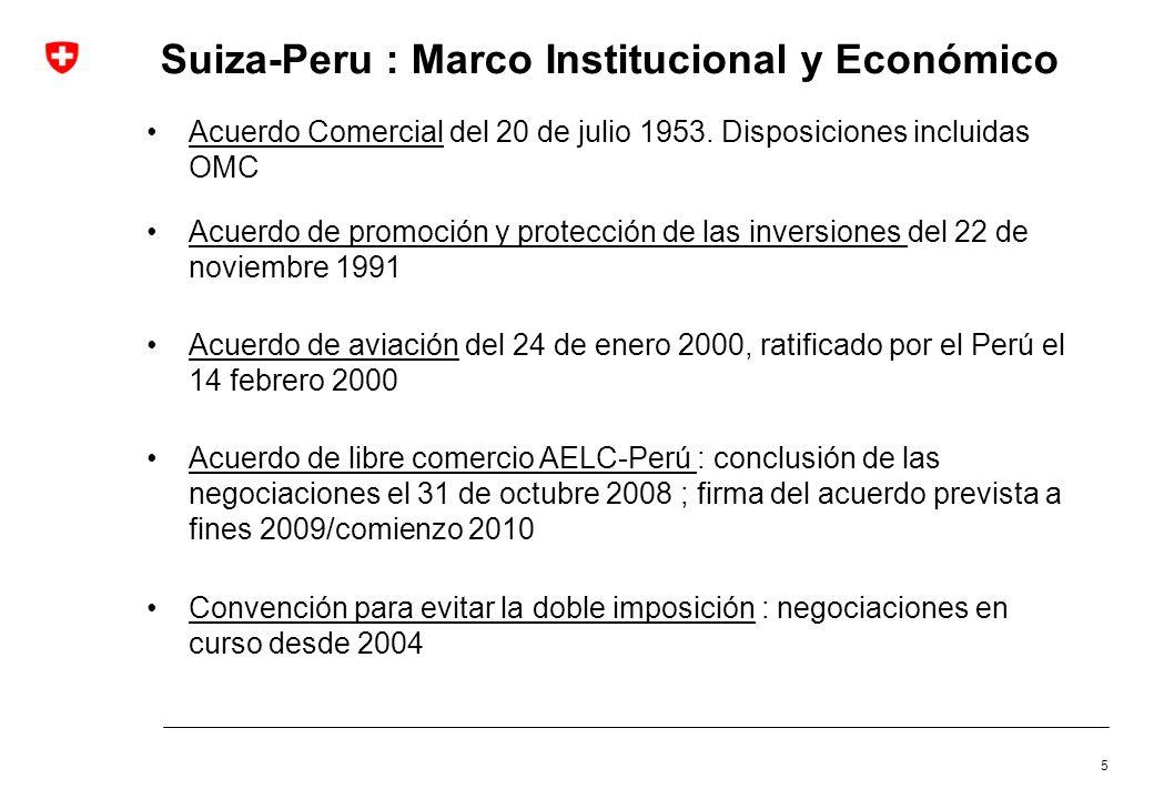 6 Suiza-Perú : Expansión de las relaciones económicas Las exportaciones suizas hacia el Perú han aumentado de 65% entre 2000 (FRS 74 mio) y 2008 (FRS 121 mio).