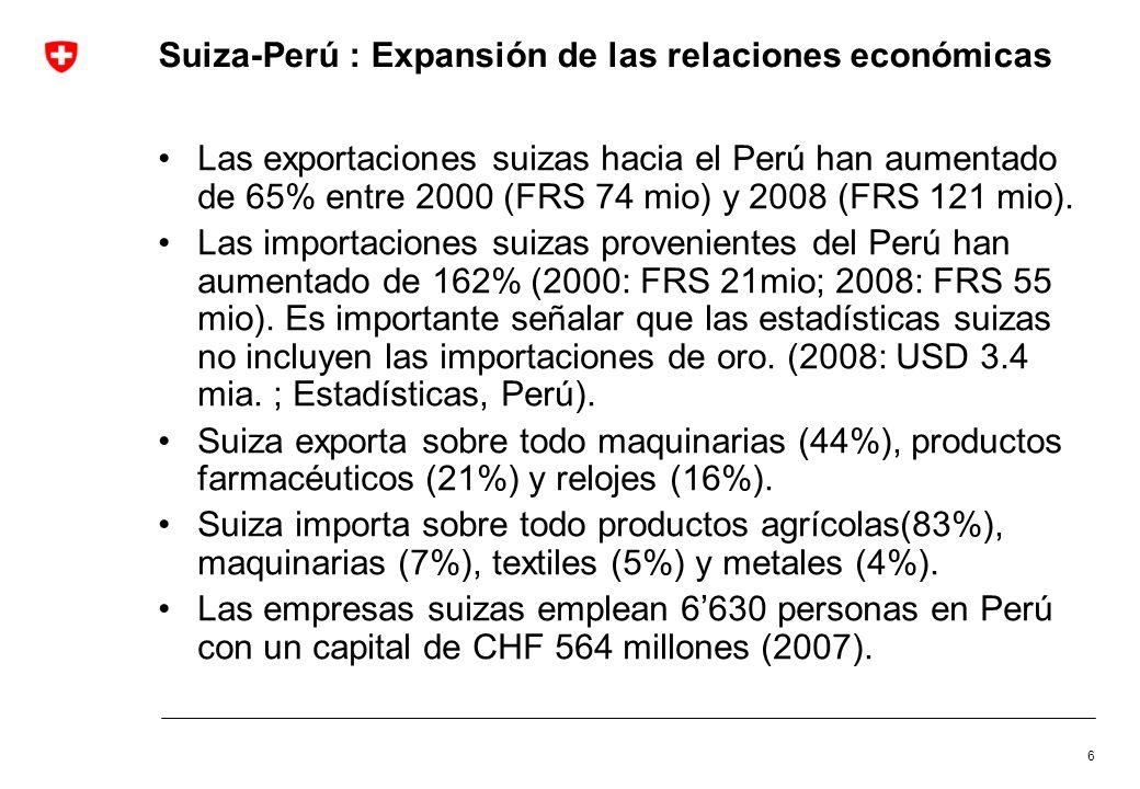 6 Suiza-Perú : Expansión de las relaciones económicas Las exportaciones suizas hacia el Perú han aumentado de 65% entre 2000 (FRS 74 mio) y 2008 (FRS