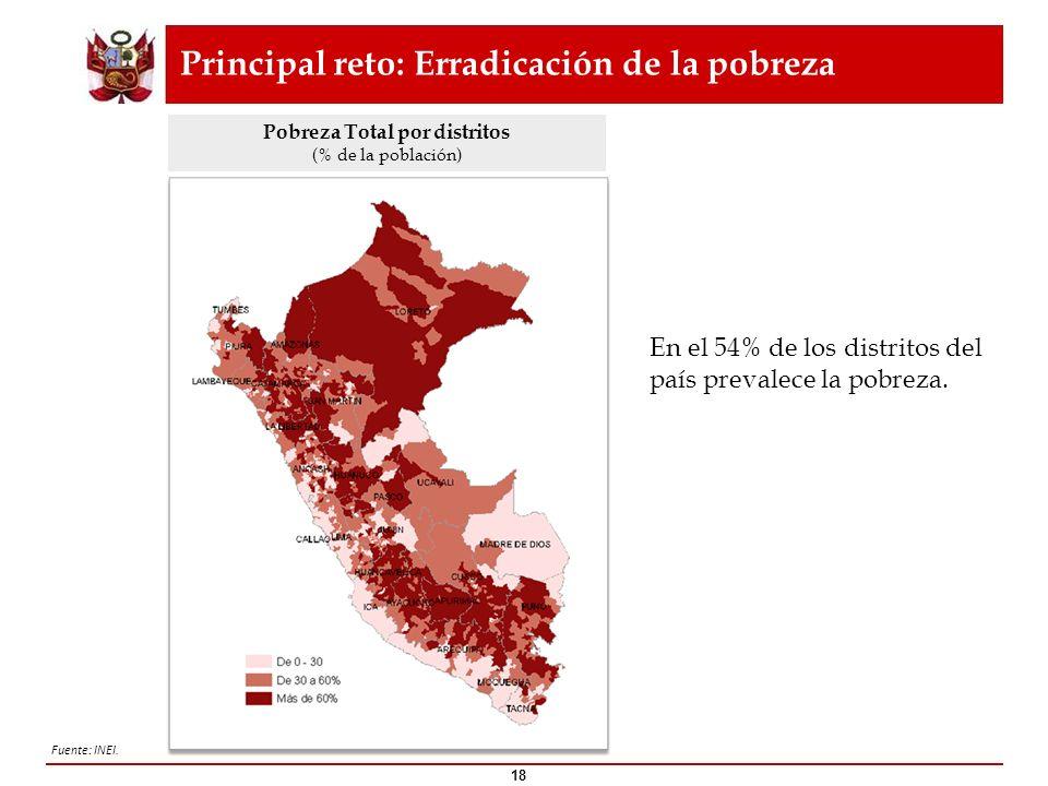 Principal reto: Erradicación de la pobreza 18 Pobreza Total por distritos (% de la población) Fuente: INEI. En el 54% de los distritos del país preval