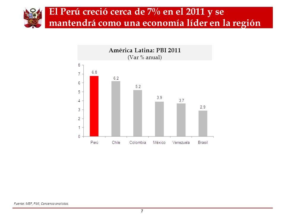 El Perú creció cerca de 7% en el 2011 y se mantendrá como una economía líder en la región 7 América Latina: PBI 2011 (Var % anual) Fuente: MEF, FMI, C
