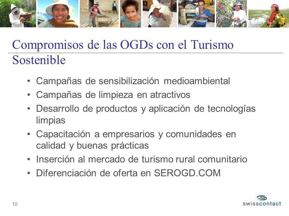 Compromisos de las OGDs con el Turismo Sostenible Campañas de sensibilización medioambiental Campañas de limpieza en atractivos Desarrollo de producto