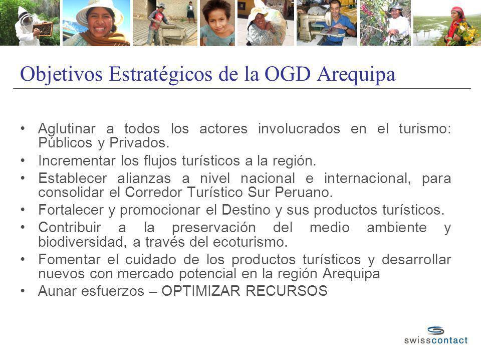 Objetivos Estratégicos de la OGD Arequipa Aglutinar a todos los actores involucrados en el turismo: Públicos y Privados. Incrementar los flujos turíst