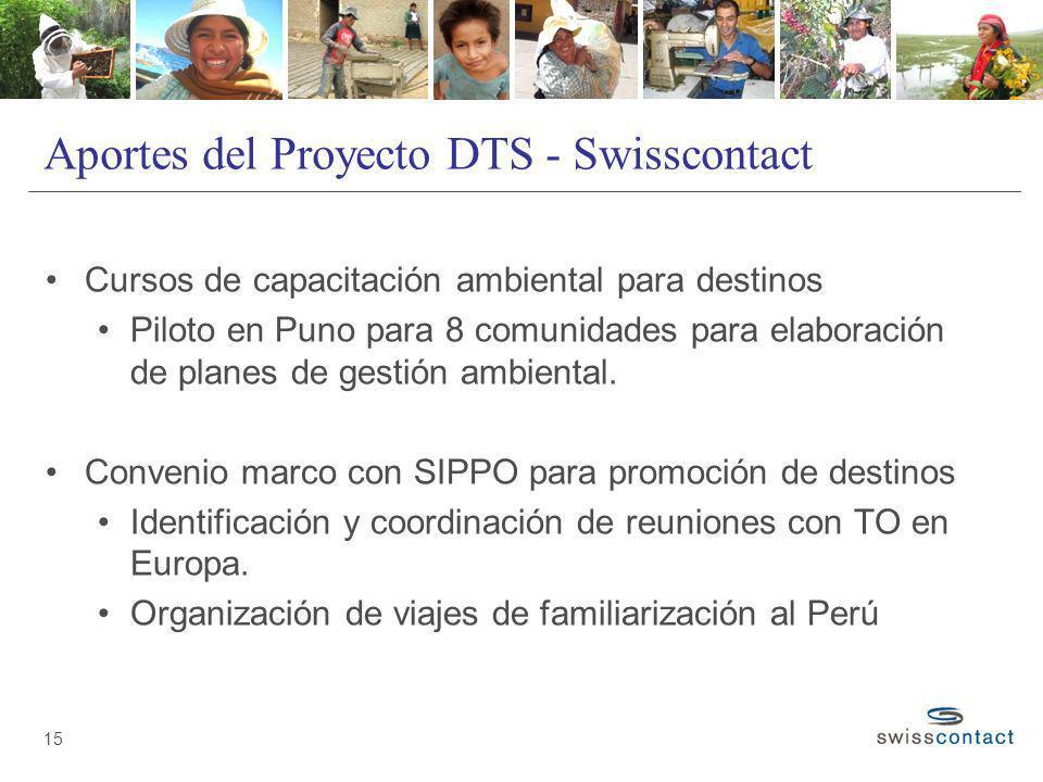 Aportes del Proyecto DTS - Swisscontact Cursos de capacitación ambiental para destinos Piloto en Puno para 8 comunidades para elaboración de planes de